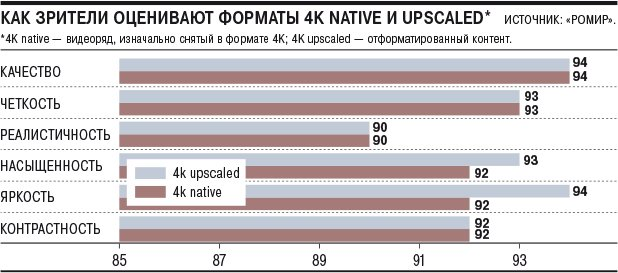 4K graph