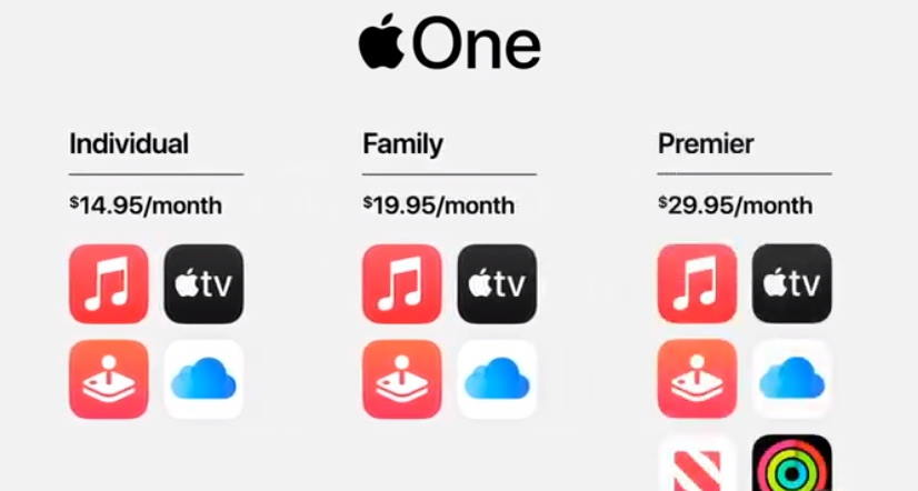 Spotify обвинил Apple внедобросовестной конкуренции из-за выхода новой подписки Apple One